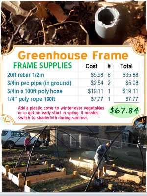 Build an Inexpensive Greenhouse in One Day | Home Grown Fun