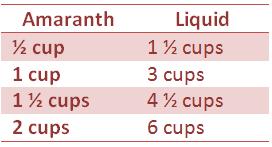 how to use amaranth grain