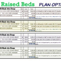 Raised Bed Plans and Instructions FREE DOWNLOAD