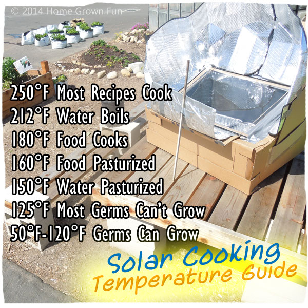 How to make your own solar oven fast easy and cheap for How to build a house cheap and fast