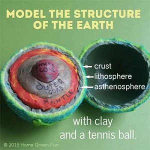 Earth structure model for kids